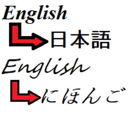 英日翻訳 6~円/1ワード(+手数料・税) 総ワード数/1500+2日で納品