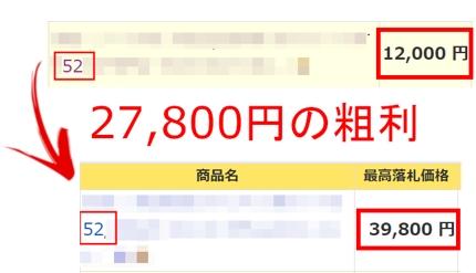 1商品1万円超えは当たり前の高利益オリジナル転売メソッドに興味はないですか?