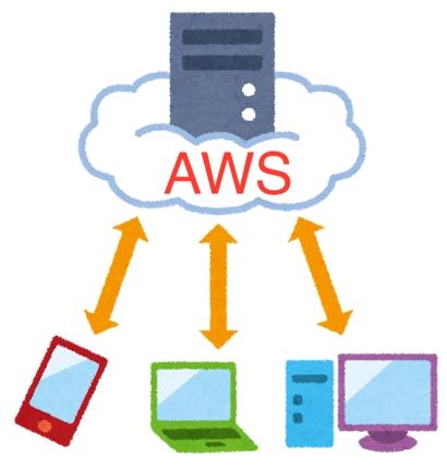 【AWS対応可】アプリエンジニア向けインフラ(サーバー、ネットワーク)コンサル