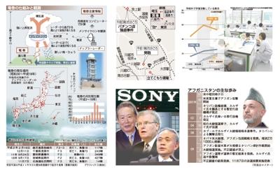 『産経新聞』『サンケイスポーツ』『夕刊フジ』『SankeiExpress』のインフォグラフィック