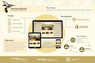 プロジェクトのポスターデザイン