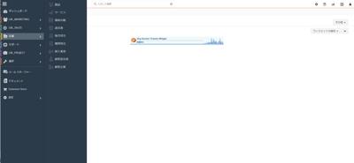CRM(顧客管理システム)のクラウドソリューション