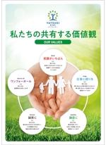 yuko112576さんの経営理念のポスター作成への提案