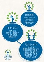 design_faroさんの経営理念のポスター作成への提案