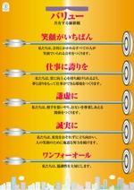 kaido-junさんの経営理念のポスター作成への提案