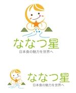 dd51さんの食品メーカー 新ブランドのロゴデザインへの提案