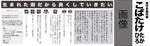 ru_6969さんの県議会議員選挙広報への提案