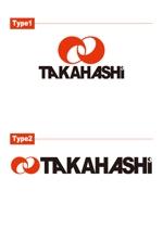 nkgw502さんの自動車の整備・販売する会社のロゴへの提案
