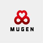 rgm_mさんの「MUGEN」のロゴ作成への提案