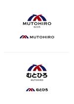 プライベートブランド「むとひろ」のロゴ制作への提案