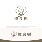 drkigawaさんの商品ロゴへの提案