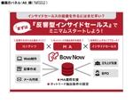 obayashiyuikoさんのAOサイズのパネルデザイン(横向き、イベント利用、BtoB)への提案