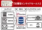 shiyuiさんのAOサイズのパネルデザイン(横向き、イベント利用、BtoB)への提案