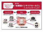 oroshiponsさんのAOサイズのパネルデザイン(横向き、イベント利用、BtoB)への提案