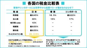 T_Uwanoさんのクライアントとの商談時に使用する資料作成(パワポ)の仕事への提案