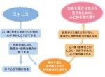 akima05さんのサイト内の図解っぽいイラスト2種への提案