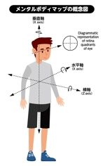 運動教室 体の図のイラストへの提案