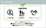 narita1209さんの人材派遣会社「リプライム」の名刺デザインへの提案