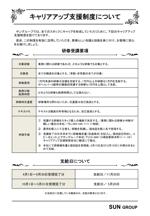 coroyuki_designさんのPPTもしくはエクセルのレイアウト調整(A4、2ページのみ)への提案