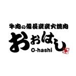 nagihoさんの焼肉店のロゴ製作への提案