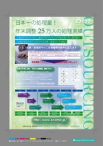 design-ichiba-helloさんの【至急】企業向け情報誌の広告デザインです!への提案