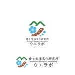 Yolozuさんの地域活性(6次産業)支援事務所 食と生活文化研究所 Wellness Design Laboratory ロゴへの提案
