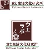 tera24さんの地域活性(6次産業)支援事務所 食と生活文化研究所 Wellness Design Laboratory ロゴへの提案