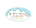 potenekoさんの地域活性(6次産業)支援事務所 食と生活文化研究所 Wellness Design Laboratory ロゴへの提案