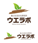 waami01さんの地域活性(6次産業)支援事務所 食と生活文化研究所 Wellness Design Laboratory ロゴへの提案