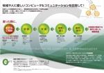 DEKIRUさんのIT系会社案内リーフレットのデザイン改善(A4片面)への提案