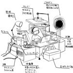 サービス・商品・会社PR用の4コマ漫画、12ページ+表裏表紙への提案