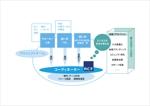 yuyupichiさんの「社会事業コーディネーターの役割」についてのインフォグラフィック作成への提案